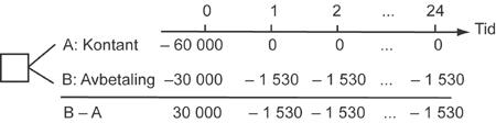 Figur oppgave 5h8.jpg
