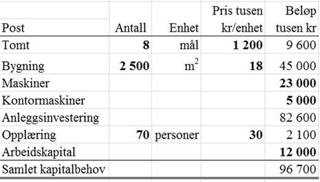 N2.5_losningsforslag a.jpg