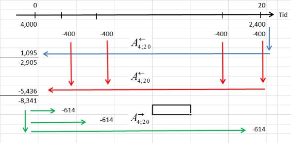 N5.2_losningsforslag a.png