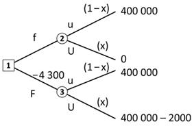 figur-kap6-LF.jpg