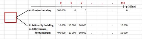 N5.4_losningsforslag a1.png